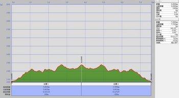 越後駒ヶ岳0714縦断図.jpg